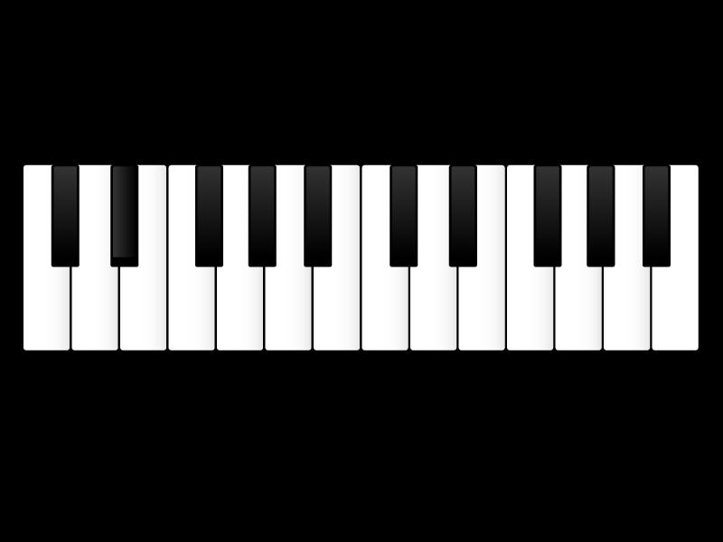 作曲のための鍵盤練習を1年以上継続して気づいた3つのメリット